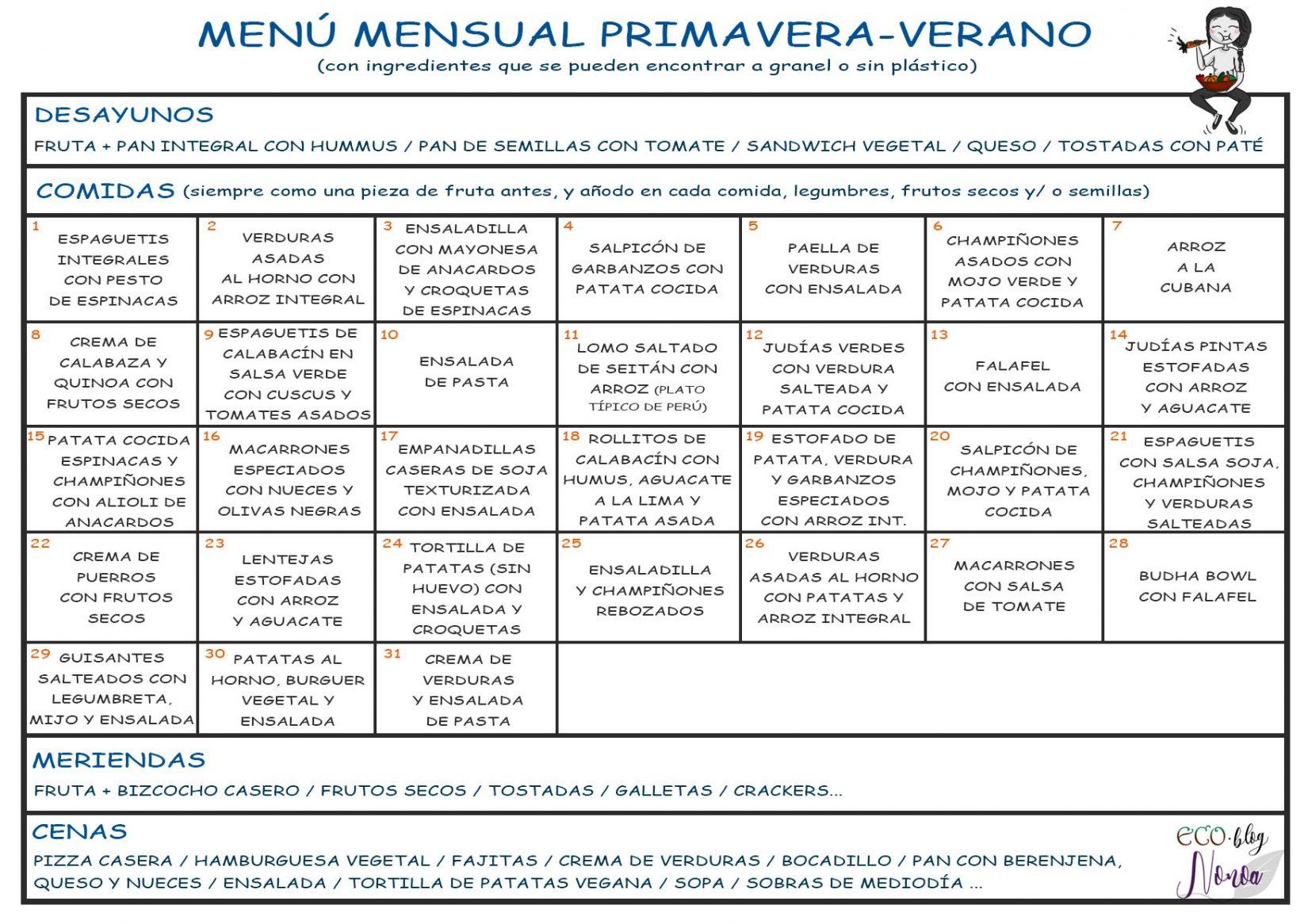 Men mensual primavera verano recetas veganas zero waste for Menu semanal verano